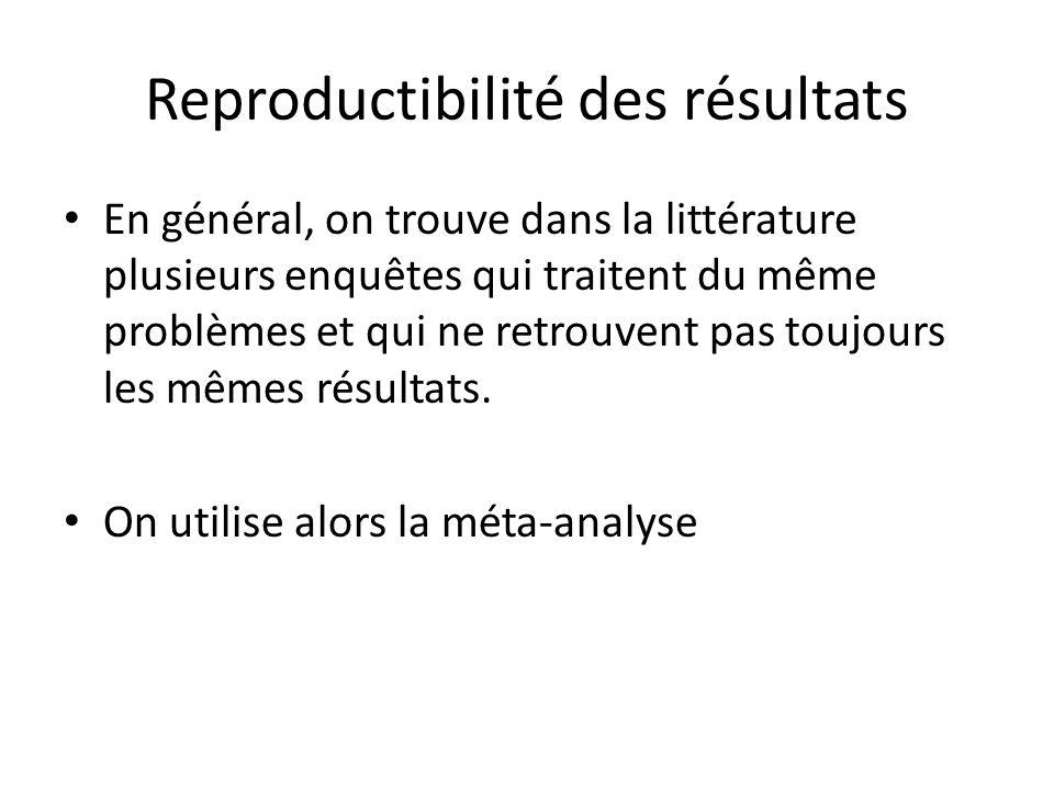 Reproductibilité des résultats En général, on trouve dans la littérature plusieurs enquêtes qui traitent du même problèmes et qui ne retrouvent pas to