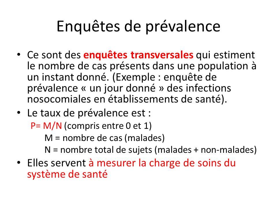 Enquêtes de prévalence Ce sont des enquêtes transversales qui estiment le nombre de cas présents dans une population à un instant donné. (Exemple : en