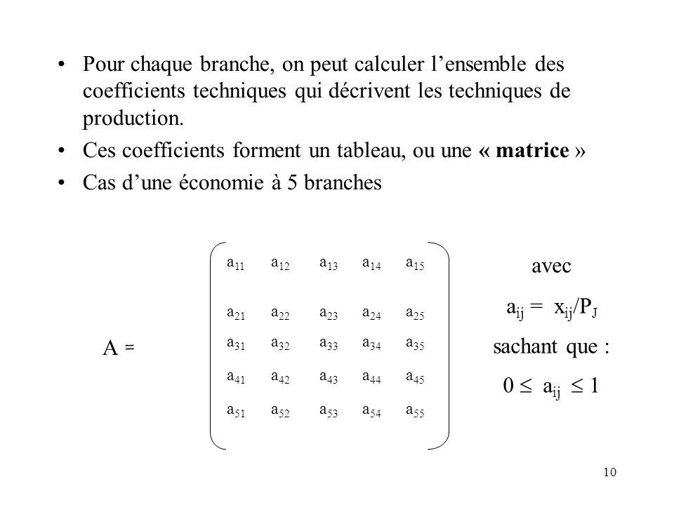 10 Pour chaque branche, on peut calculer lensemble des coefficients techniques qui décrivent les techniques de production. Ces coefficients forment un