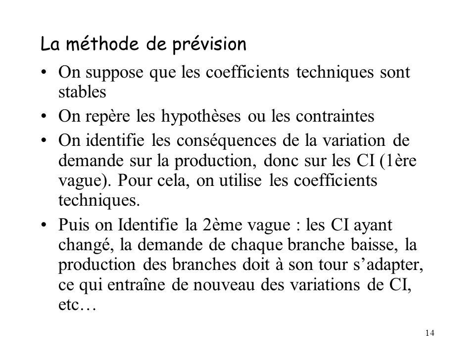 14 La méthode de prévision On suppose que les coefficients techniques sont stables On repère les hypothèses ou les contraintes On identifie les conséquences de la variation de demande sur la production, donc sur les CI (1ère vague).