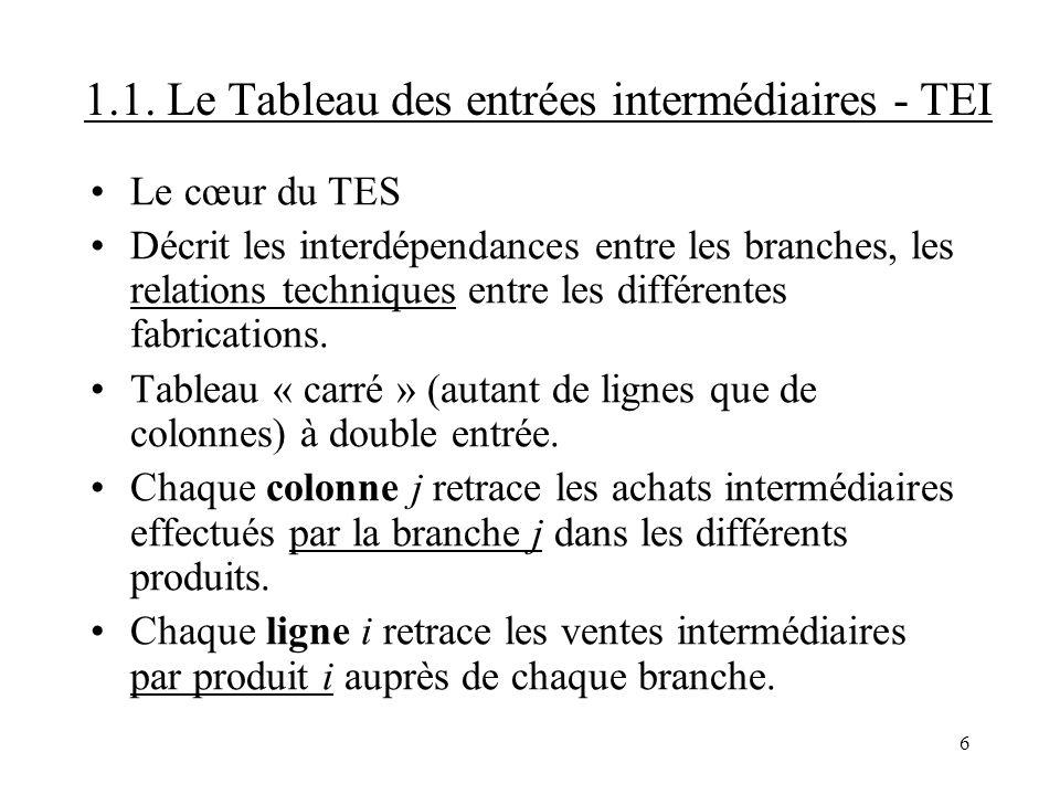 6 1.1. Le Tableau des entrées intermédiaires - TEI Le cœur du TES Décrit les interdépendances entre les branches, les relations techniques entre les d