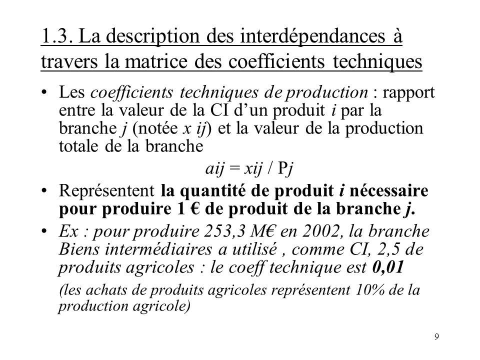9 1.3. La description des interdépendances à travers la matrice des coefficients techniques Les coefficients techniques de production : rapport entre
