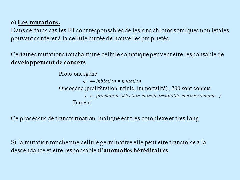 e) Les mutations. Dans certains cas les RI sont responsables de lésions chromosomiques non létales pouvant conférer à la cellule mutée de nouvelles pr