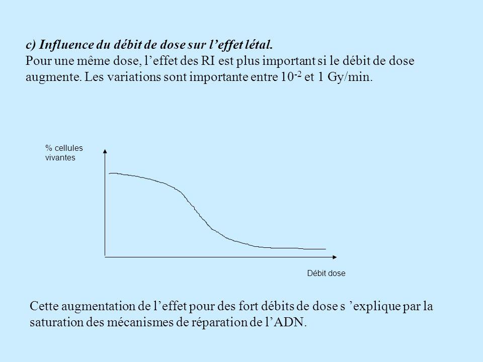 c) Influence du débit de dose sur leffet létal. Pour une même dose, leffet des RI est plus important si le débit de dose augmente. Les variations sont