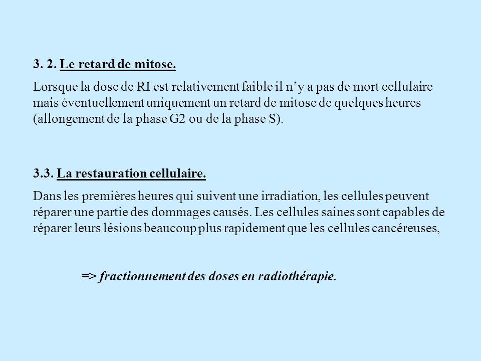 3. 2. Le retard de mitose. Lorsque la dose de RI est relativement faible il ny a pas de mort cellulaire mais éventuellement uniquement un retard de mi