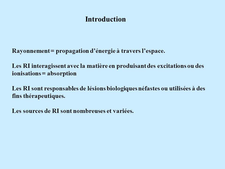 Introduction Rayonnement = propagation dénergie à travers lespace. Les RI interagissent avec la matière en produisant des excitations ou des ionisatio