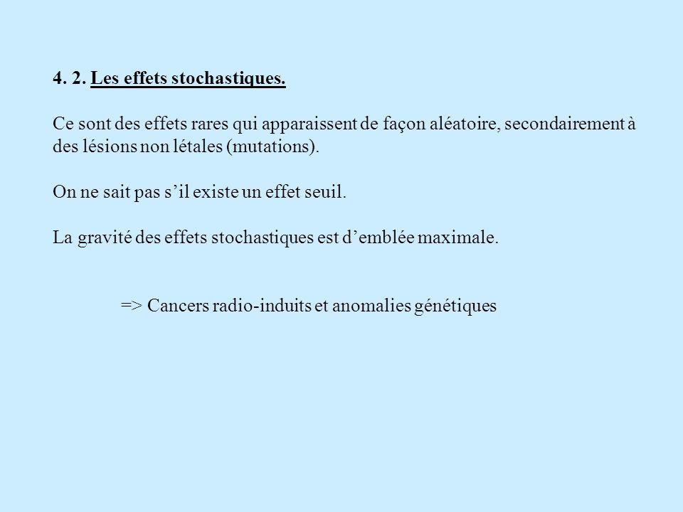 4. 2. Les effets stochastiques. Ce sont des effets rares qui apparaissent de façon aléatoire, secondairement à des lésions non létales (mutations). On