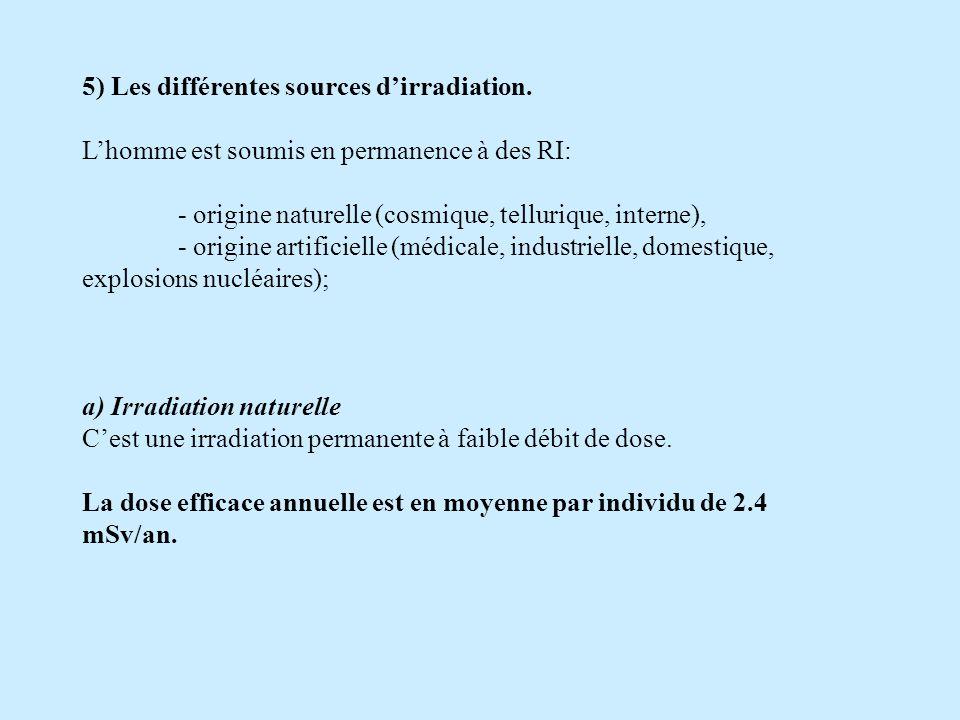 5) Les différentes sources dirradiation. Lhomme est soumis en permanence à des RI: - origine naturelle (cosmique, tellurique, interne), - origine arti