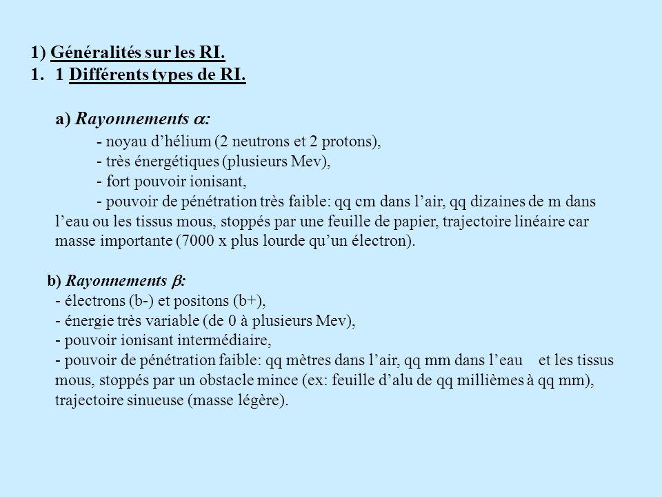 1) Généralités sur les RI. 1.1 Différents types de RI. a) Rayonnements : - noyau dhélium (2 neutrons et 2 protons), - très énergétiques (plusieurs Mev