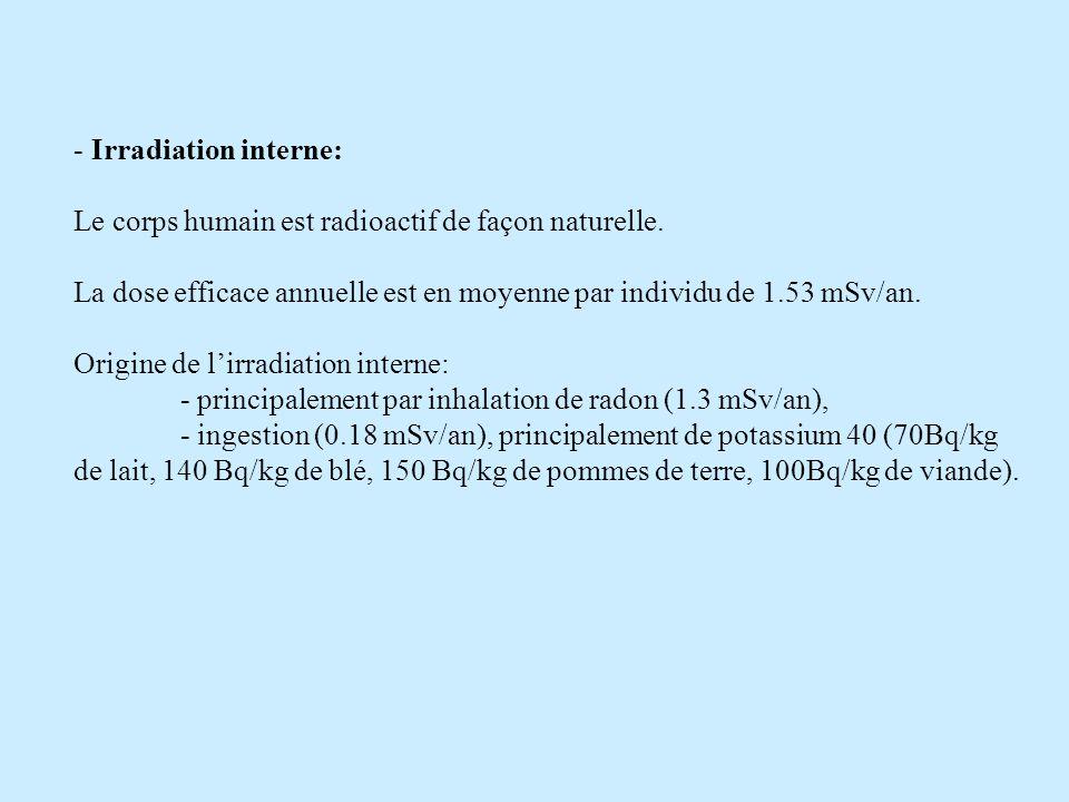 - Irradiation interne: Le corps humain est radioactif de façon naturelle. La dose efficace annuelle est en moyenne par individu de 1.53 mSv/an. Origin