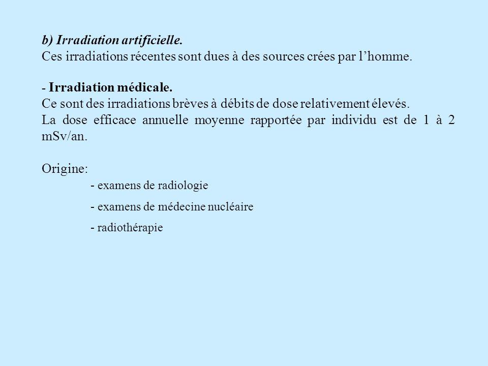 b) Irradiation artificielle. Ces irradiations récentes sont dues à des sources crées par lhomme. - Irradiation médicale. Ce sont des irradiations brèv
