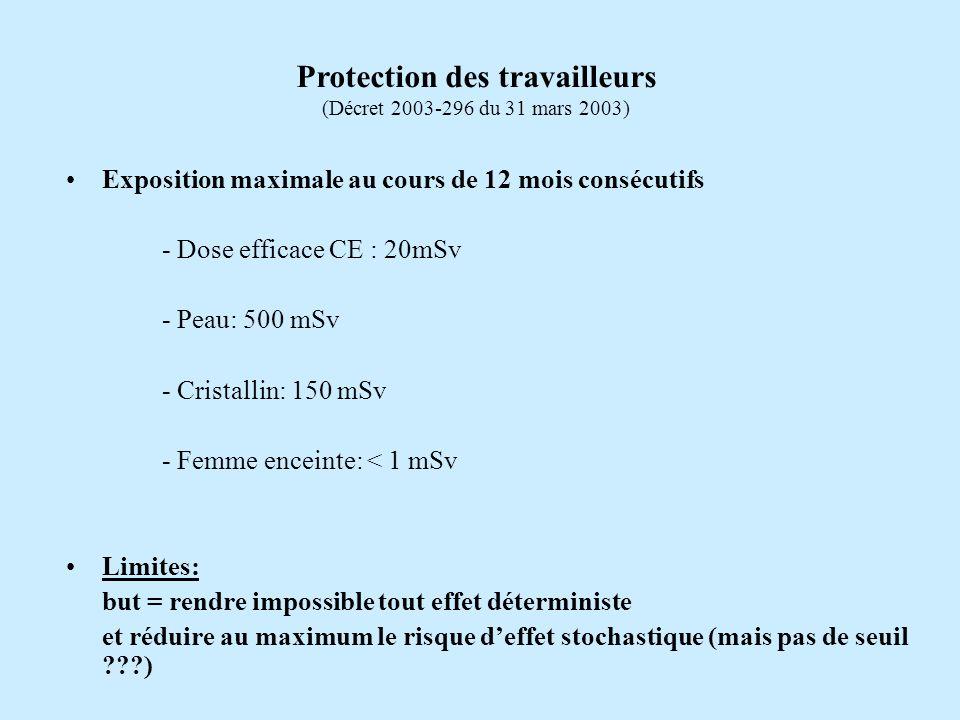 Exposition maximale au cours de 12 mois consécutifs - Dose efficace CE : 20mSv - Peau: 500 mSv - Cristallin: 150 mSv - Femme enceinte: < 1 mSv Limites
