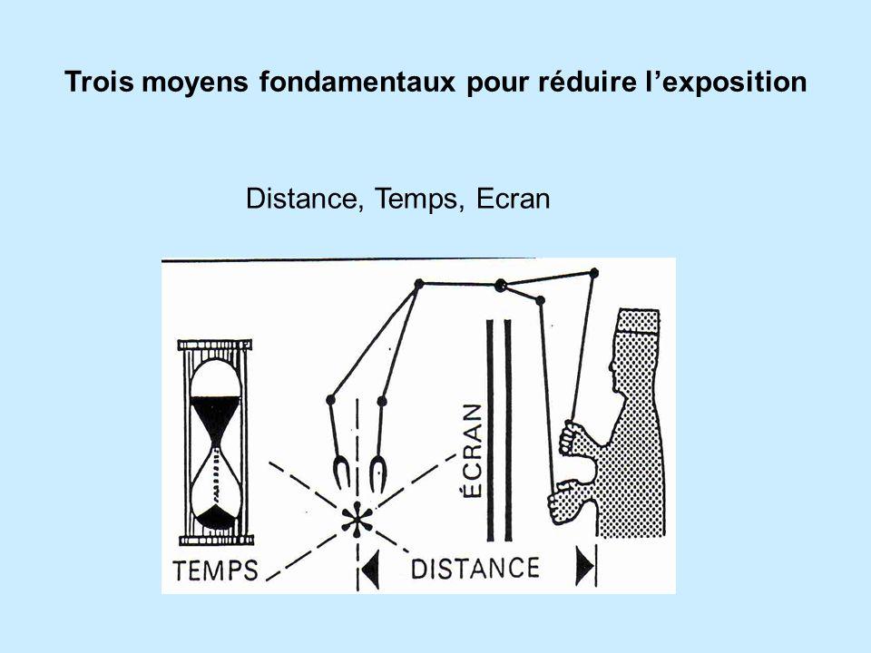 Trois moyens fondamentaux pour réduire lexposition Distance, Temps, Ecran