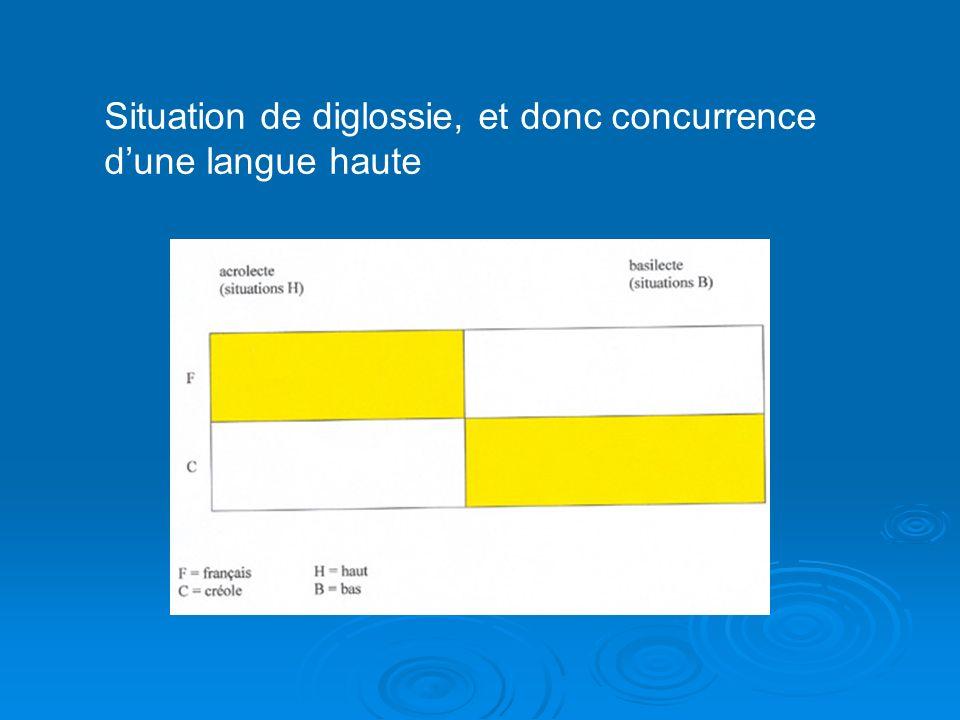 Situation de diglossie, et donc concurrence dune langue haute