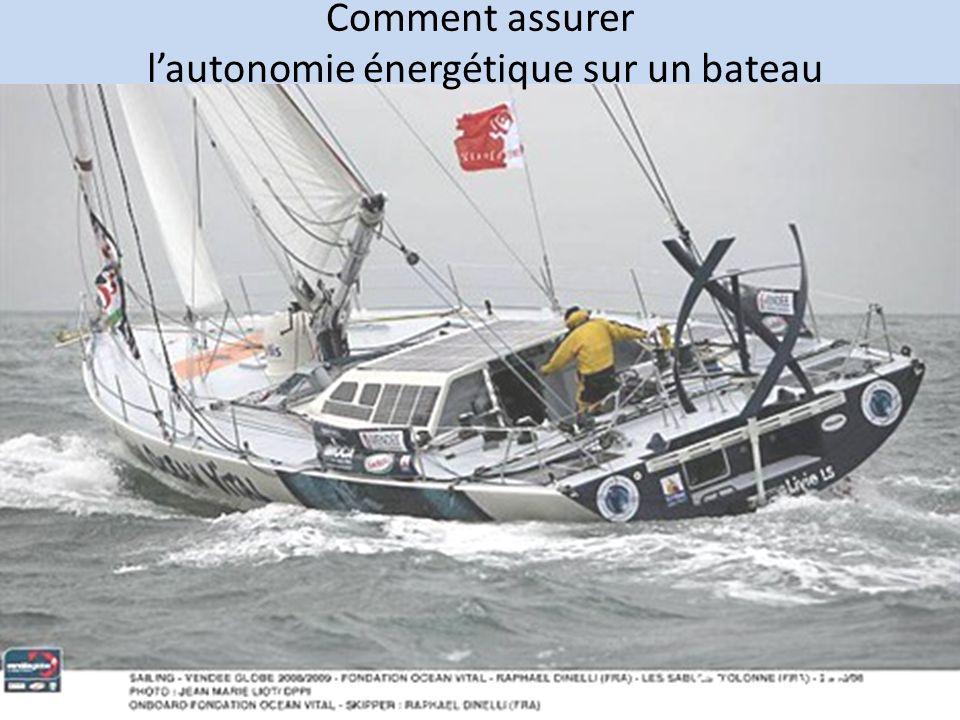 Afin dassurer lautonomie énergétique dun bateau 3 étapes sont nécessaires : 1.Réaliser un bilan énergétique et rechercher les solutions les moins énergivores afin de diminuer la consommation énergétique.