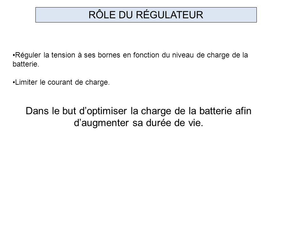 RÔLE DU RÉGULATEUR Réguler la tension à ses bornes en fonction du niveau de charge de la batterie. Limiter le courant de charge. Dans le but doptimise