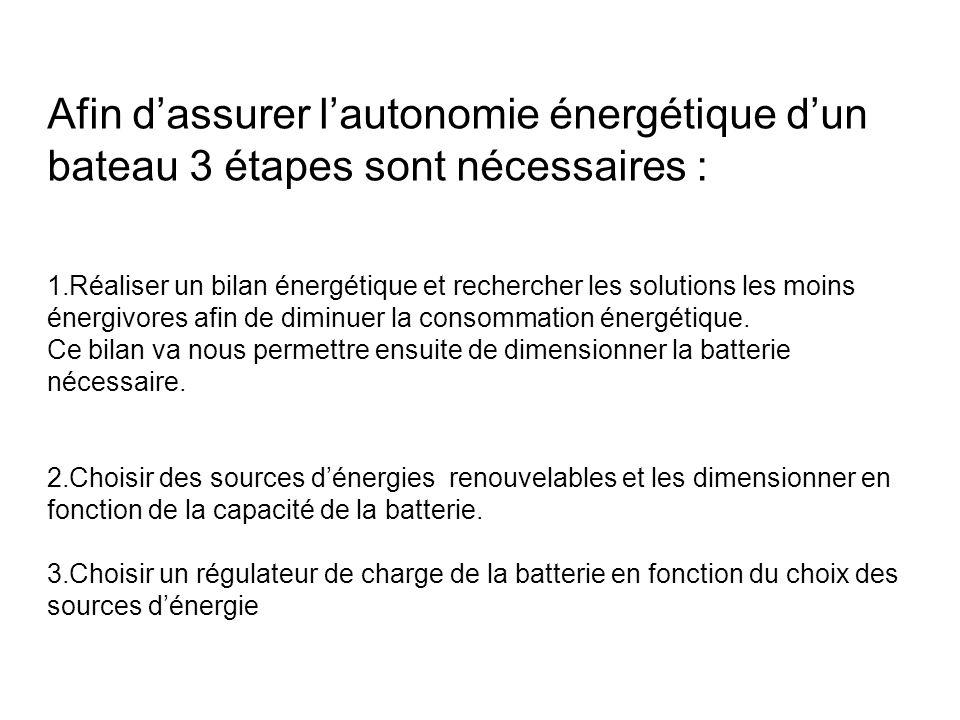 Afin dassurer lautonomie énergétique dun bateau 3 étapes sont nécessaires : 1.Réaliser un bilan énergétique et rechercher les solutions les moins éner