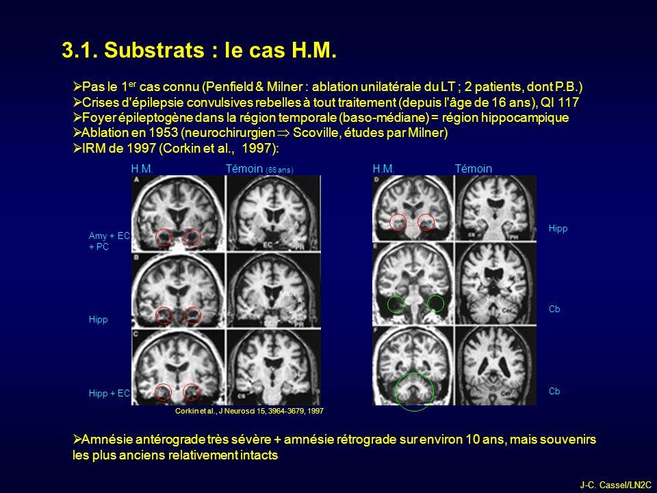 3.1.Substrats : le cas H.M.