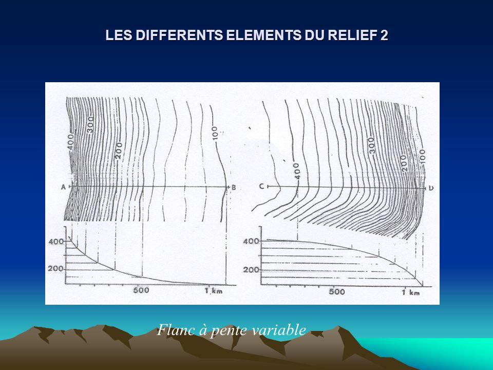 LES DIFFERENTS ELEMENTS DU RELIEF 2 Flanc à pente variable