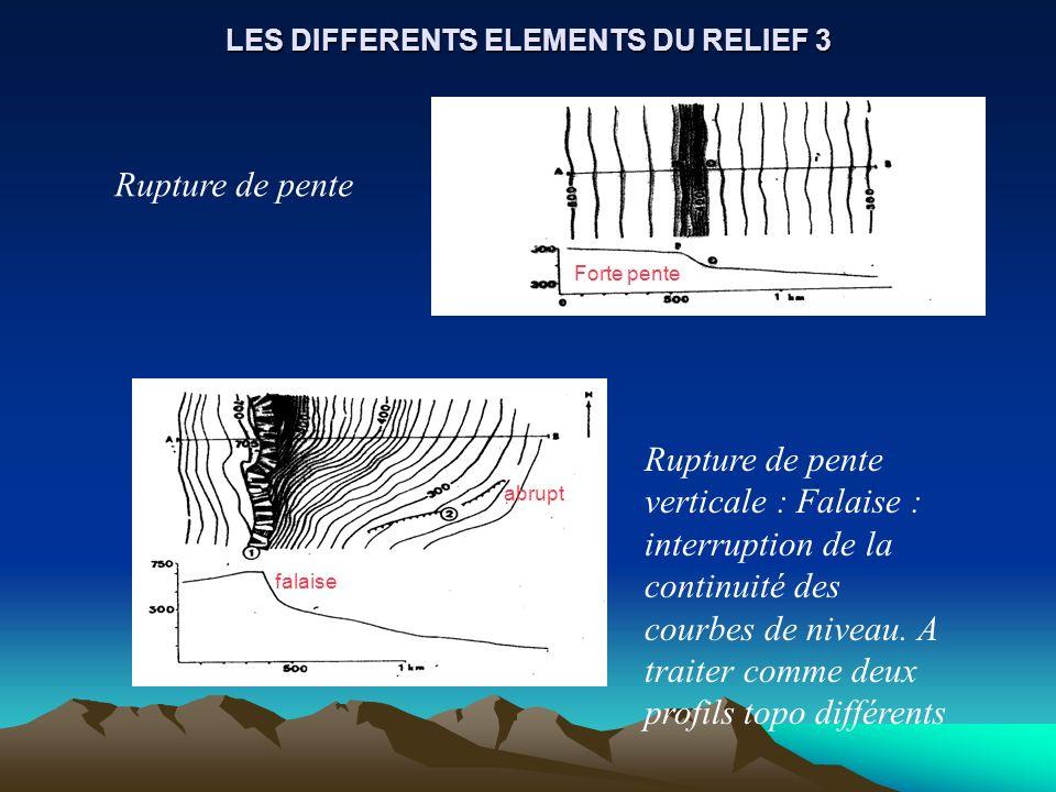 LES DIFFERENTS ELEMENTS DU RELIEF 3 Rupture de pente Rupture de pente verticale : Falaise : interruption de la continuité des courbes de niveau. A tra