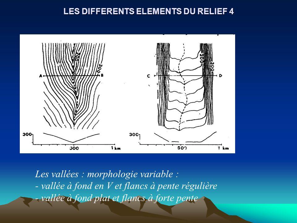 LES DIFFERENTS ELEMENTS DU RELIEF 4 Les vallées : morphologie variable : - vallée à fond en V et flancs à pente régulière - vallée à fond plat et flan
