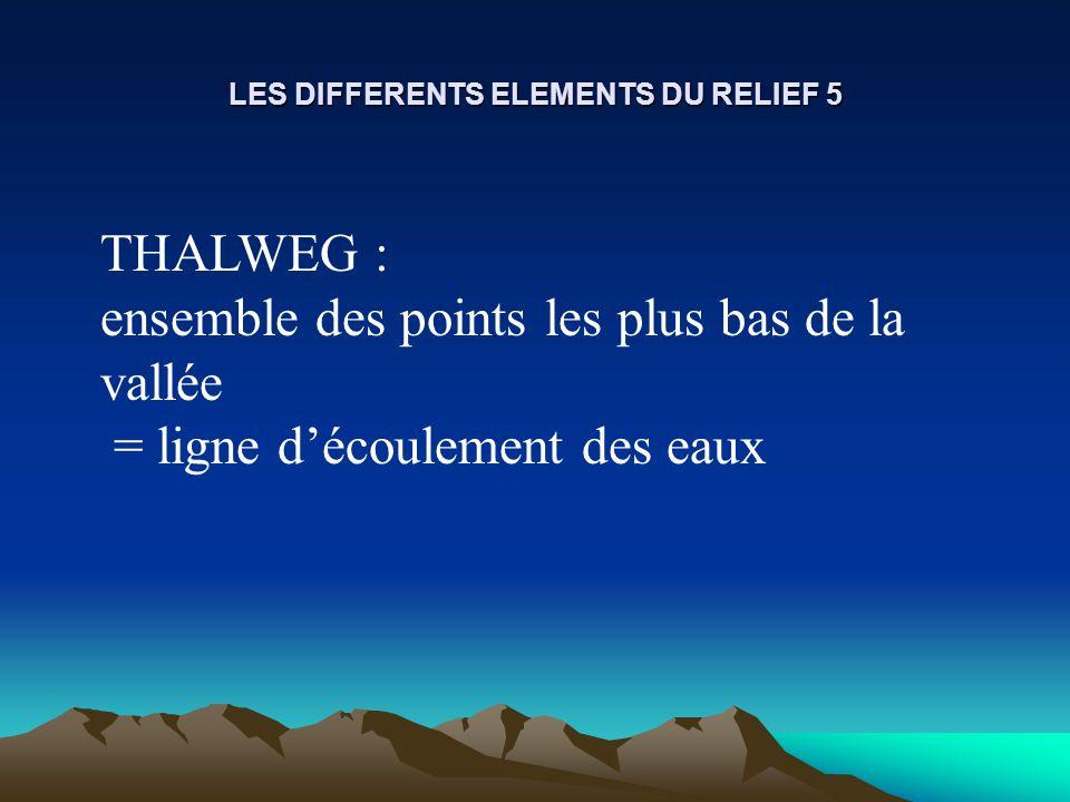 LES DIFFERENTS ELEMENTS DU RELIEF 5 THALWEG : ensemble des points les plus bas de la vallée = ligne découlement des eaux