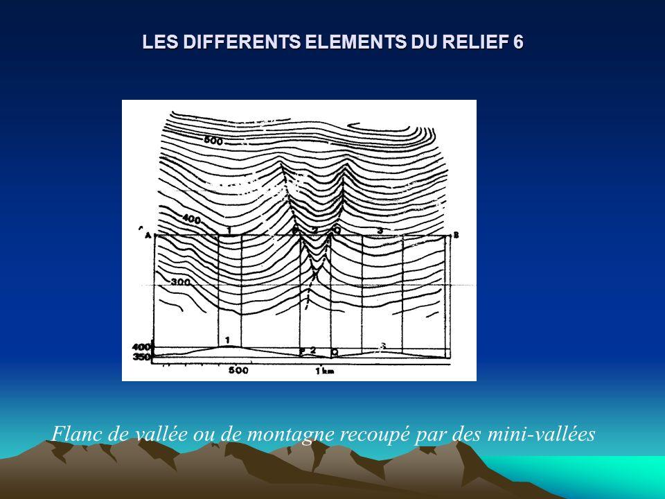 LES DIFFERENTS ELEMENTS DU RELIEF 6 Flanc de vallée ou de montagne recoupé par des mini-vallées
