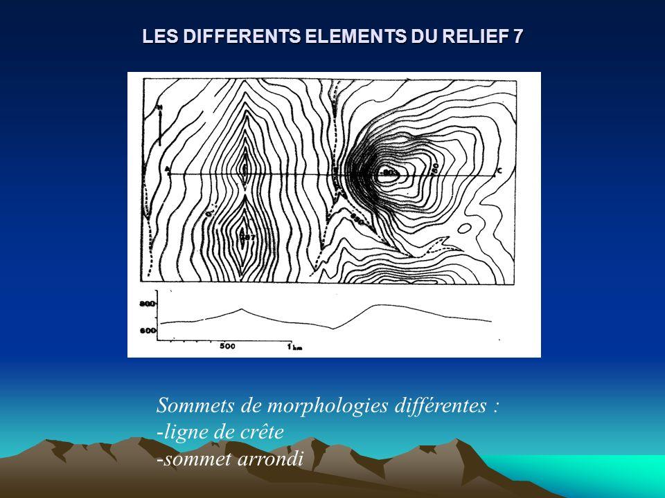 LES DIFFERENTS ELEMENTS DU RELIEF 7 Sommets de morphologies différentes : -ligne de crête -sommet arrondi
