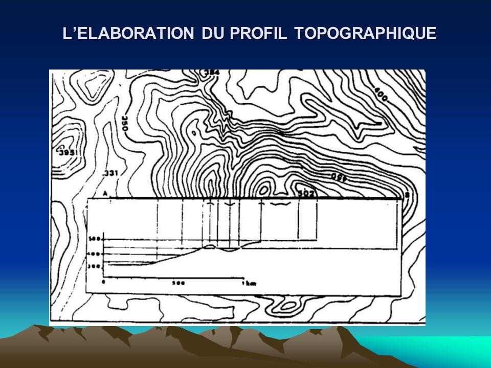 LELABORATION DU PROFIL TOPOGRAPHIQUE
