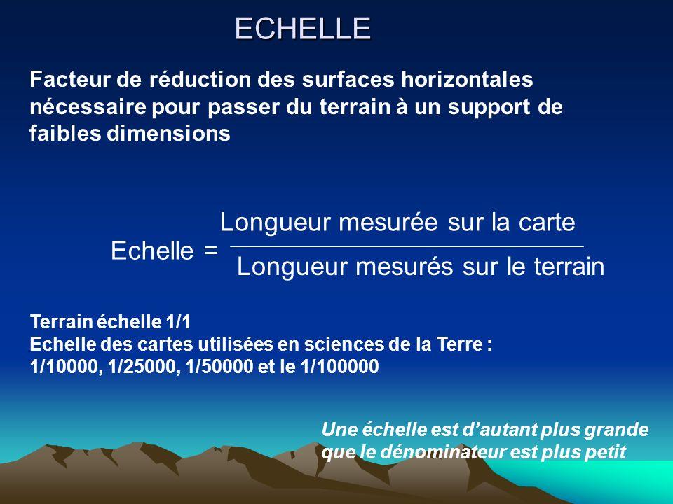 ECHELLE Facteur de réduction des surfaces horizontales nécessaire pour passer du terrain à un support de faibles dimensions Echelle = Longueur mesurée