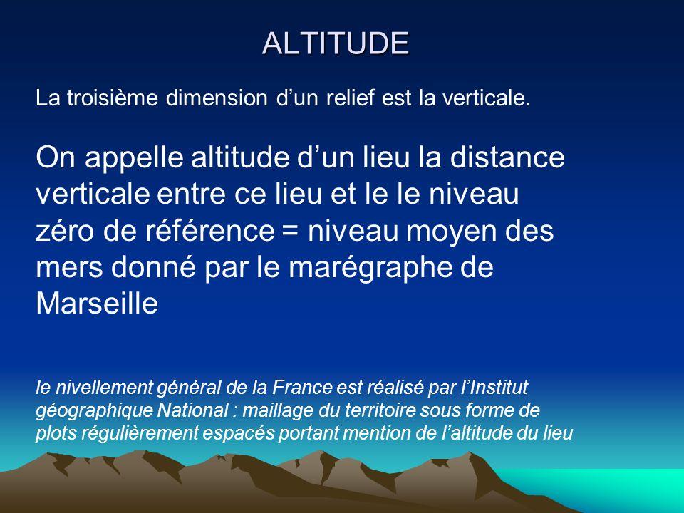 ALTITUDE La troisième dimension dun relief est la verticale. On appelle altitude dun lieu la distance verticale entre ce lieu et le le niveau zéro de