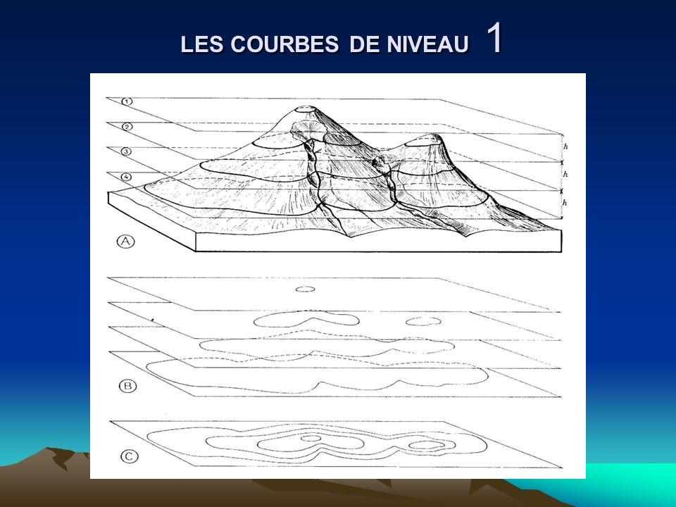 LES COURBES DE NIVEAU 1
