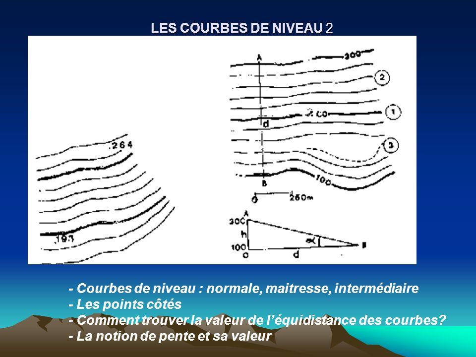 LES COURBES DE NIVEAU 2 - Courbes de niveau : normale, maitresse, intermédiaire - Les points côtés - Comment trouver la valeur de léquidistance des co
