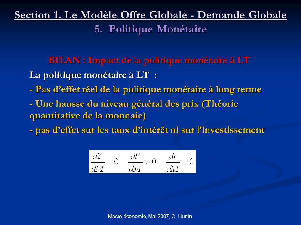 Macro-économie, Mai 2007, C. Hurlin. Section 1. Le Modèle Offre Globale - Demande Globale 5. Politique Monétaire BILAN : Impact de la politique monéta