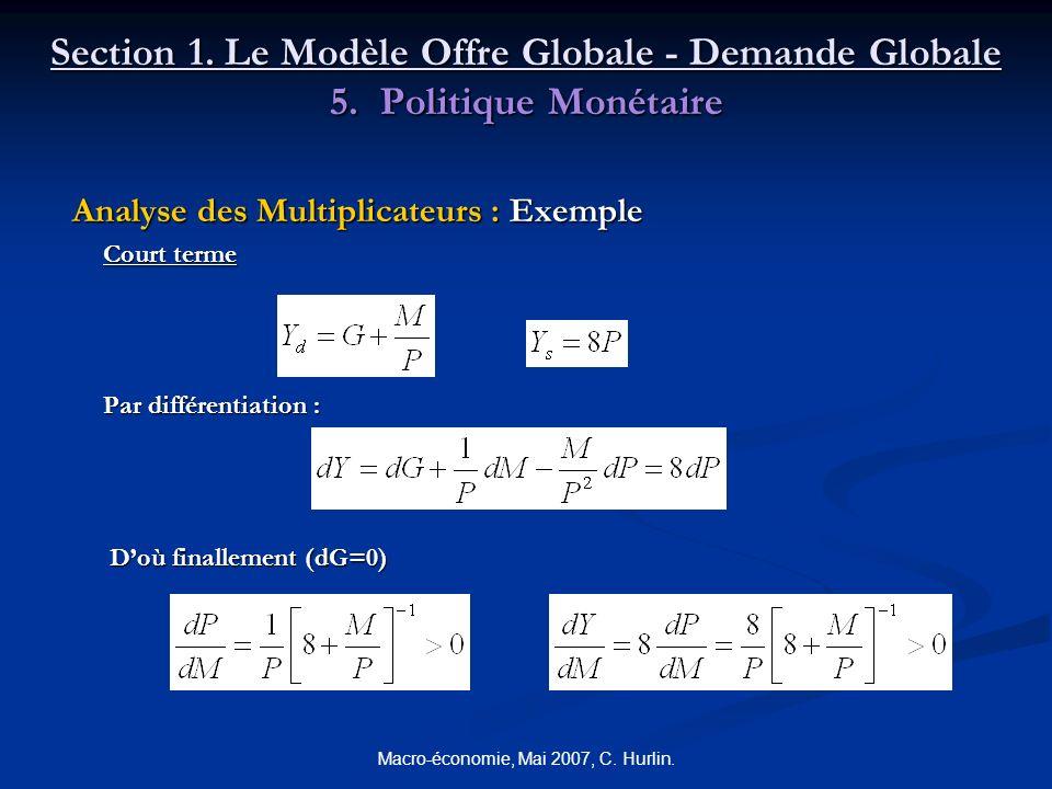 Macro-économie, Mai 2007, C. Hurlin. Section 1. Le Modèle Offre Globale - Demande Globale 5. Politique Monétaire Analyse des Multiplicateurs : Exemple