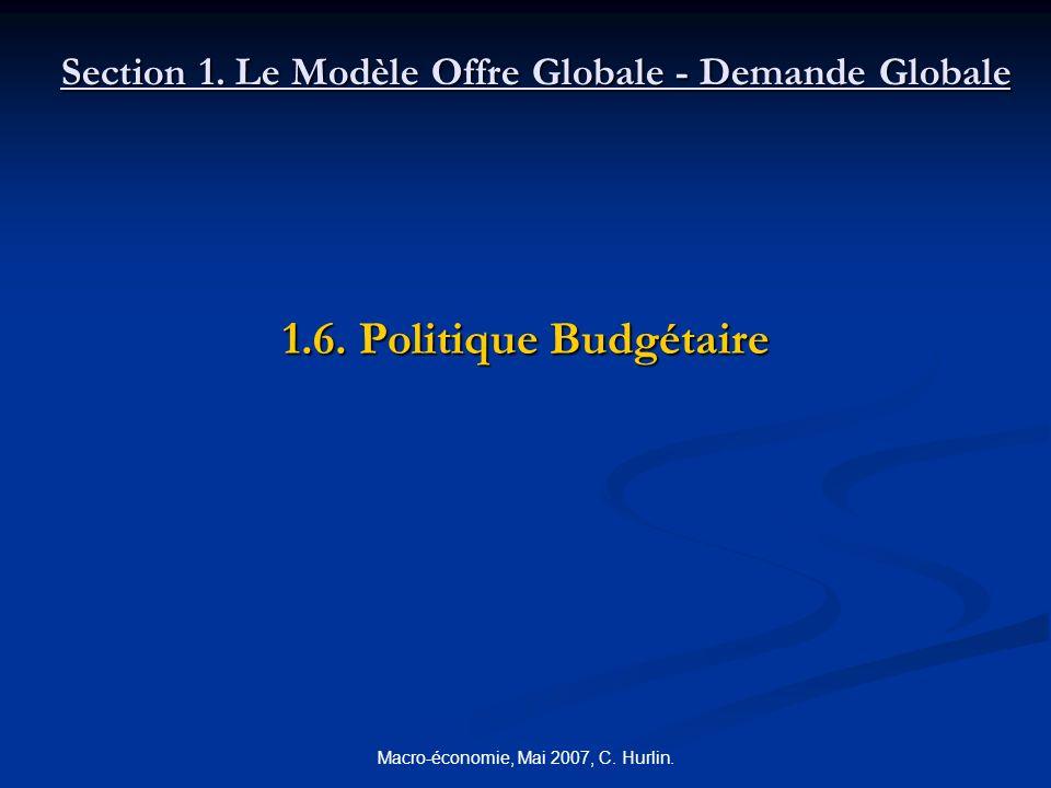 Macro-économie, Mai 2007, C. Hurlin. Section 1. Le Modèle Offre Globale - Demande Globale 1.6. Politique Budgétaire