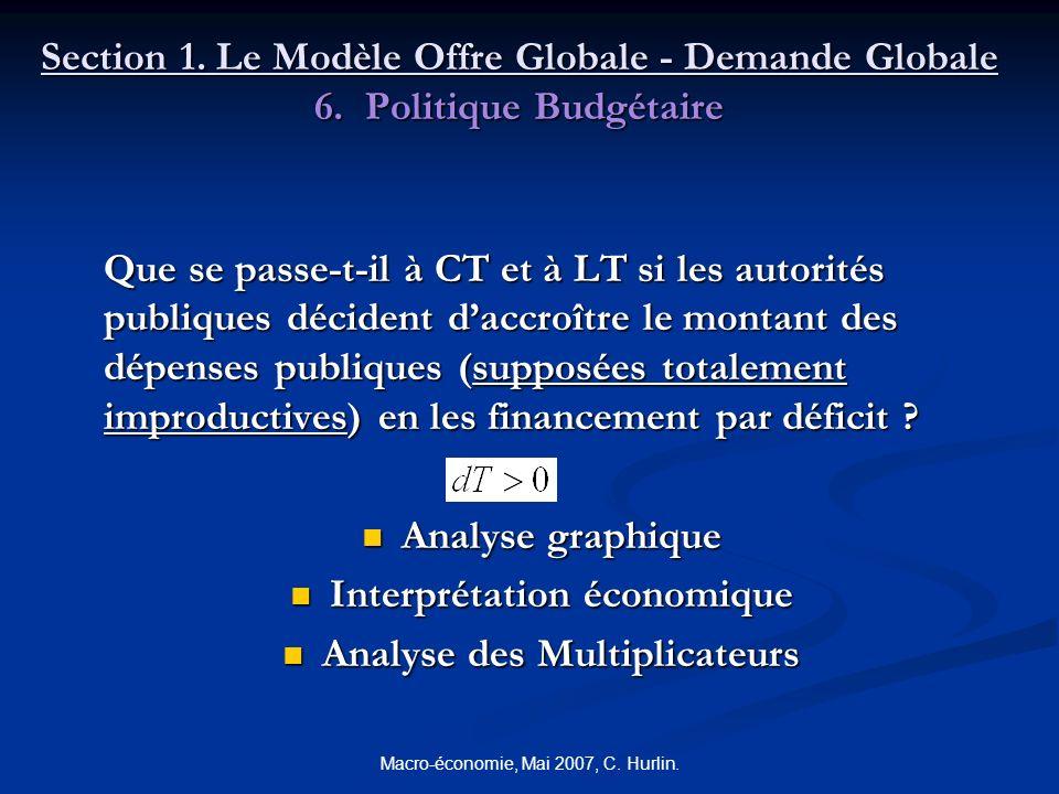 Macro-économie, Mai 2007, C. Hurlin. Section 1. Le Modèle Offre Globale - Demande Globale 6. Politique Budgétaire Que se passe-t-il à CT et à LT si le