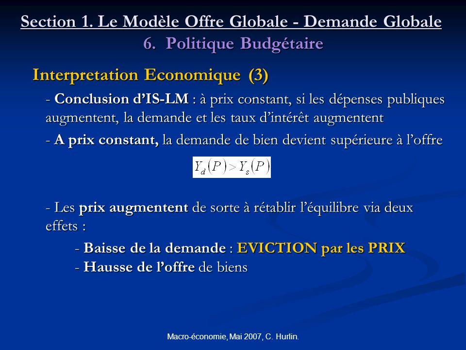 Macro-économie, Mai 2007, C. Hurlin. Section 1. Le Modèle Offre Globale - Demande Globale 6. Politique Budgétaire Interpretation Economique (3) Interp