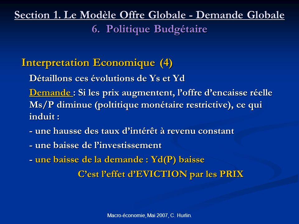 Macro-économie, Mai 2007, C. Hurlin. Section 1. Le Modèle Offre Globale - Demande Globale 6. Politique Budgétaire Interpretation Economique (4) Interp