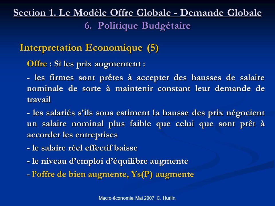 Macro-économie, Mai 2007, C. Hurlin. Section 1. Le Modèle Offre Globale - Demande Globale 6. Politique Budgétaire Interpretation Economique (5) Interp