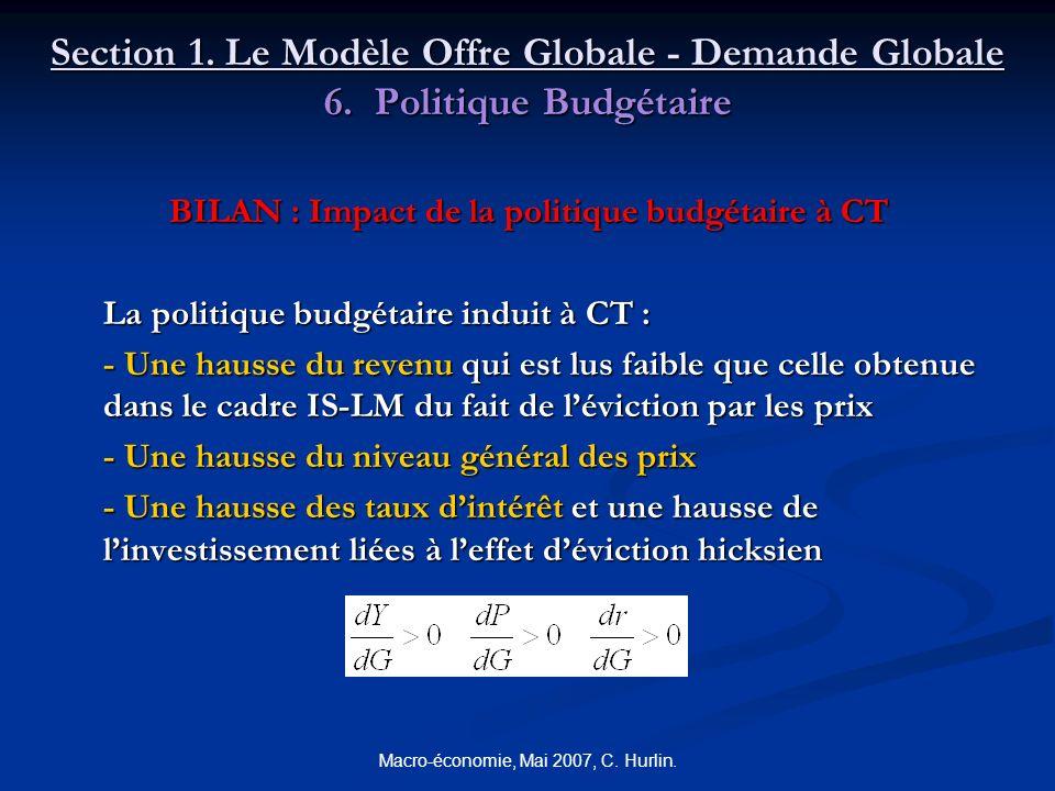 Macro-économie, Mai 2007, C. Hurlin. Section 1. Le Modèle Offre Globale - Demande Globale 6. Politique Budgétaire BILAN : Impact de la politique budgé