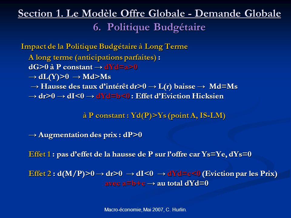 Macro-économie, Mai 2007, C. Hurlin. Section 1. Le Modèle Offre Globale - Demande Globale 6. Politique Budgétaire Impact de la Politique Budgétaire à