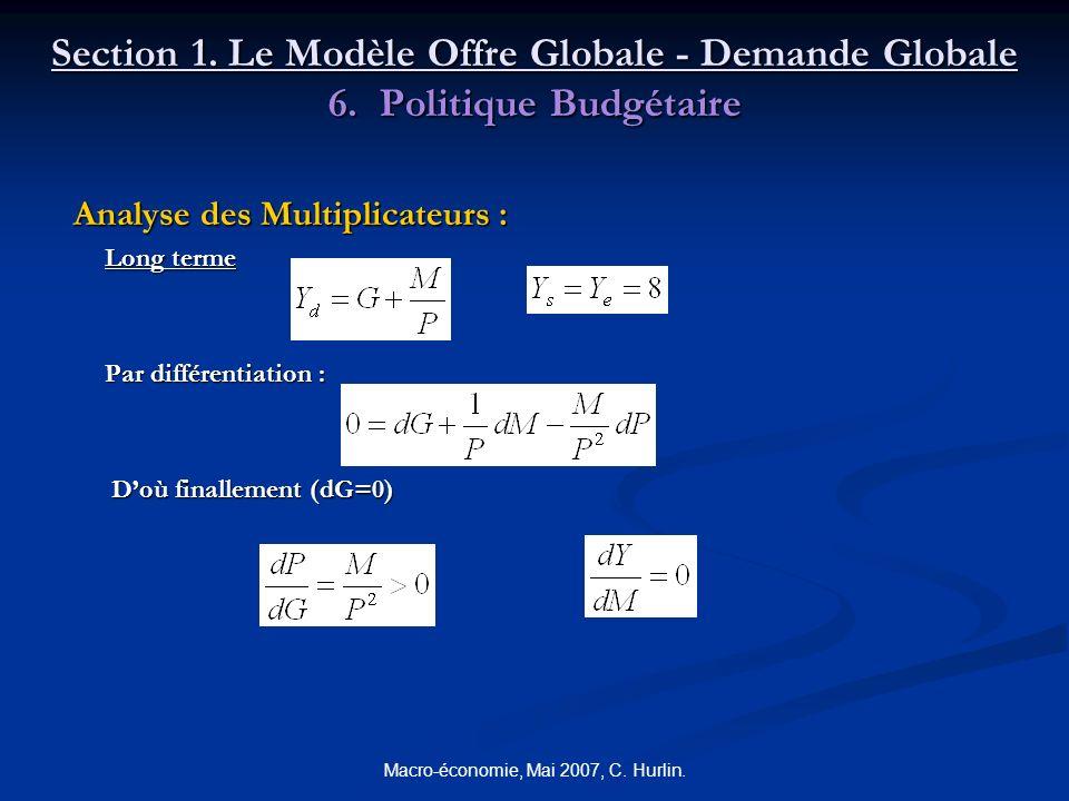 Macro-économie, Mai 2007, C. Hurlin. Section 1. Le Modèle Offre Globale - Demande Globale 6. Politique Budgétaire Analyse des Multiplicateurs : Analys