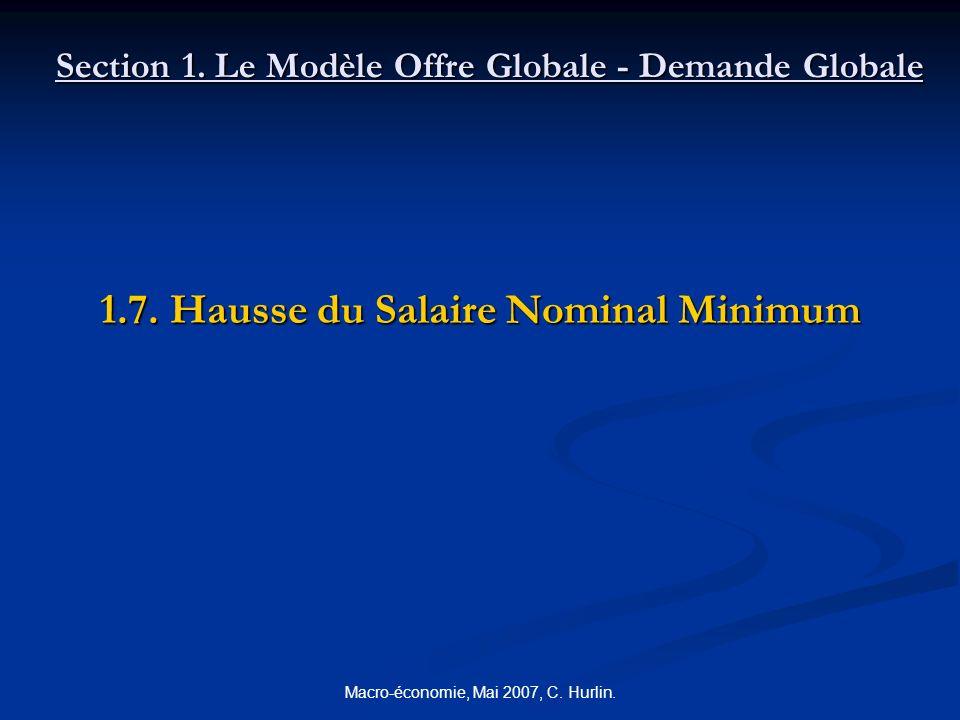 Macro-économie, Mai 2007, C. Hurlin. Section 1. Le Modèle Offre Globale - Demande Globale 1.7. Hausse du Salaire Nominal Minimum
