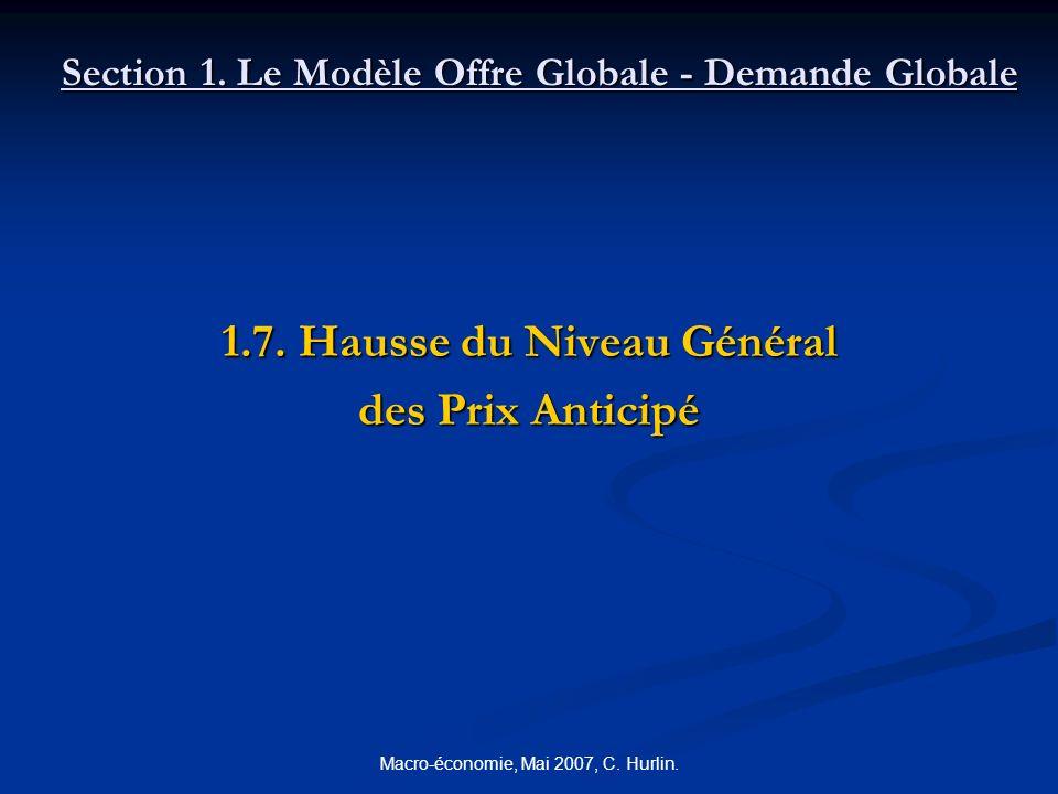 Macro-économie, Mai 2007, C. Hurlin. Section 1. Le Modèle Offre Globale - Demande Globale 1.7. Hausse du Niveau Général des Prix Anticipé