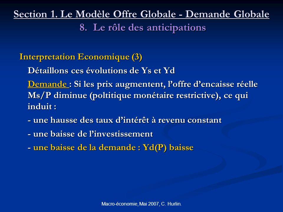 Macro-économie, Mai 2007, C. Hurlin. Section 1. Le Modèle Offre Globale - Demande Globale 8. Le rôle des anticipations Interpretation Economique (3) I