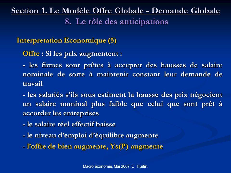 Macro-économie, Mai 2007, C. Hurlin. Section 1. Le Modèle Offre Globale - Demande Globale 8. Le rôle des anticipations Interpretation Economique (5) I