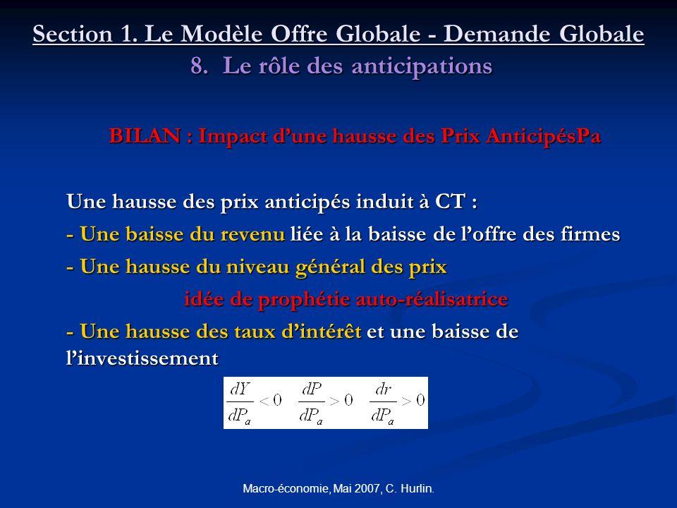 Macro-économie, Mai 2007, C. Hurlin. Section 1. Le Modèle Offre Globale - Demande Globale 8. Le rôle des anticipations BILAN : Impact dune hausse des