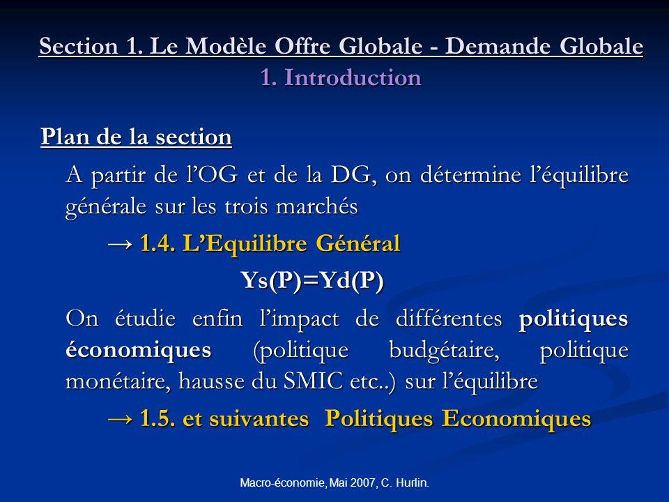 Macro-économie, Mai 2007, C. Hurlin. Section 1. Le Modèle Offre Globale - Demande Globale 1. Introduction Plan de la section A partir de lOG et de la