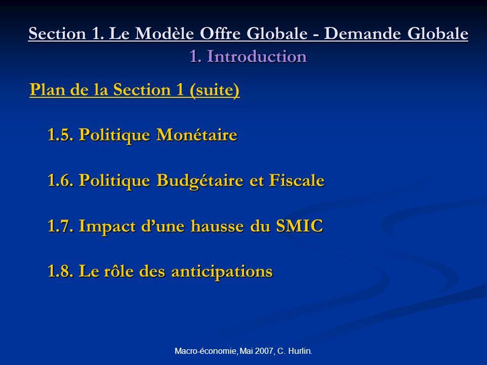 Macro-économie, Mai 2007, C. Hurlin. Section 1. Le Modèle Offre Globale - Demande Globale 1. Introduction Plan de la Section 1 (suite) 1.5. Politique